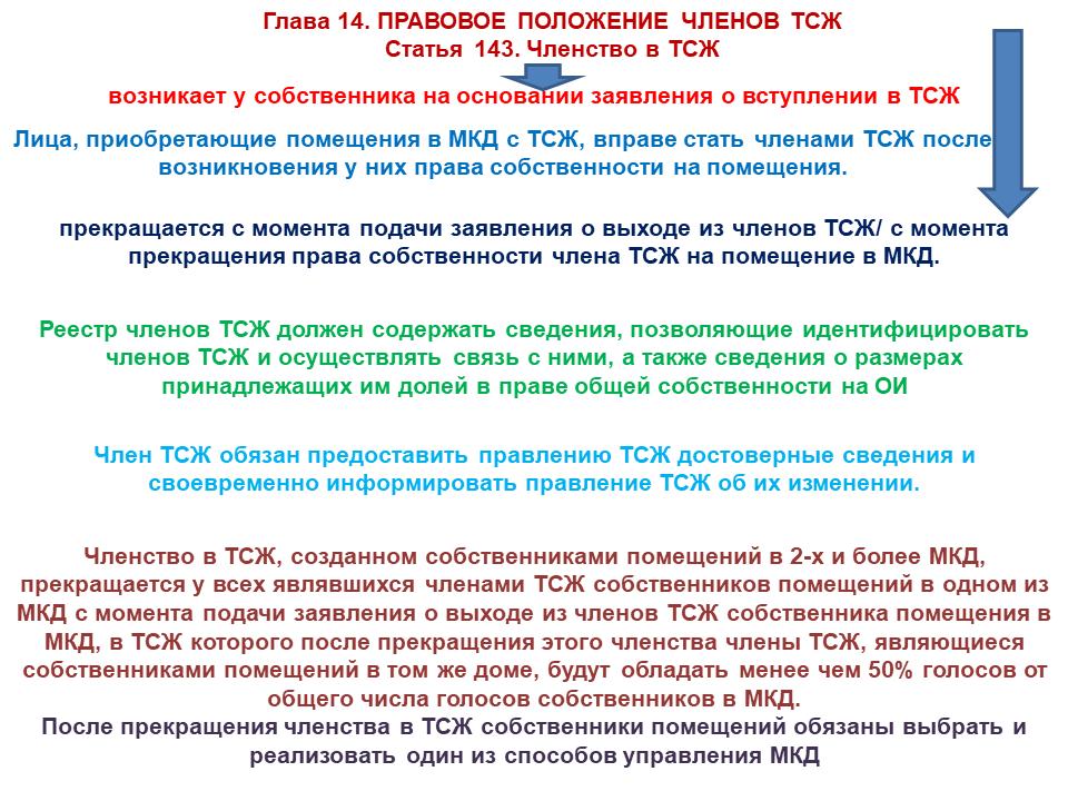 жилищный кодекс председатель тсж