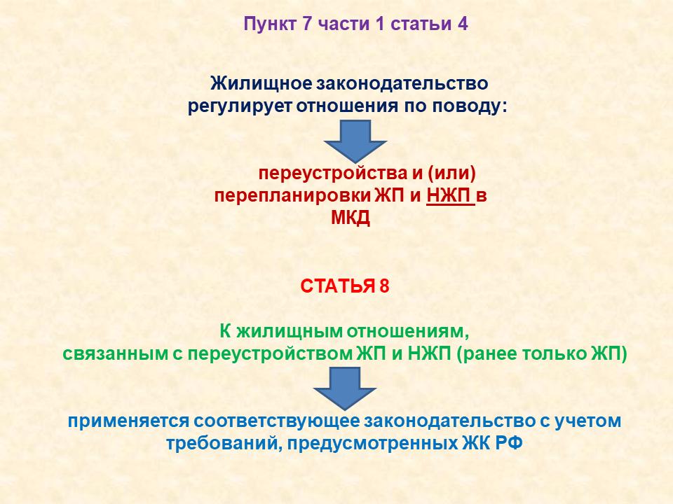 в жилищном кодексе части или пункты